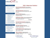 AAA 17715 Answer Top MBA Programs